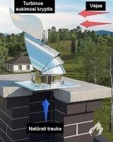 Vėjo turbina ROTOWENT