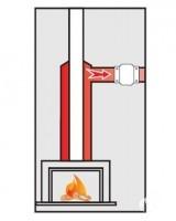 Kanalinis ventiliatorius aukštoms temperatūroms VOK