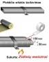 Lipni armuota aliuminio juosta