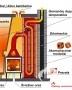 Akumuliacinis modulis